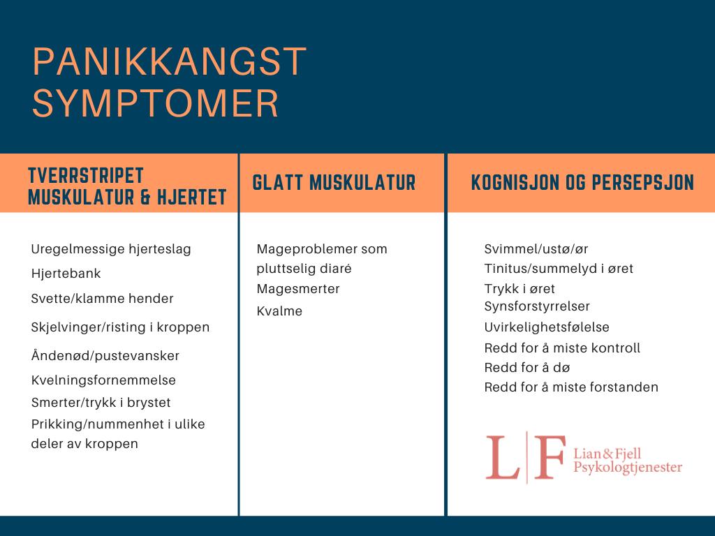 panikkanfall symptomer